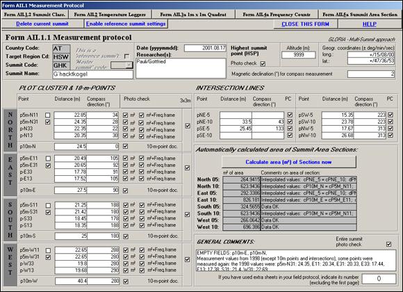 The GLORIA data input tool (GDIT)